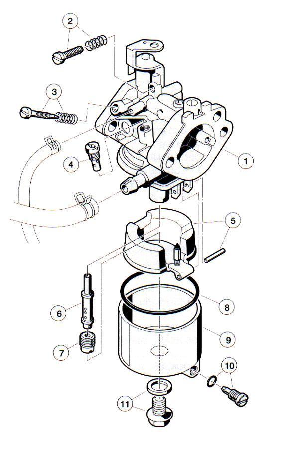 harley golf cart carburetor diagram  harley  free engine